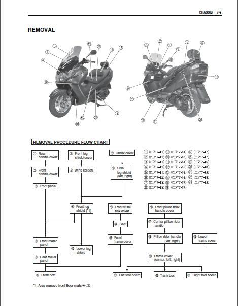 1998-2002 Starter Relais Démarreur Relais Suzuki an400 Burgman k415 permet